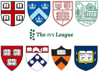 the Ivy League Never stopp learning - West to Paris